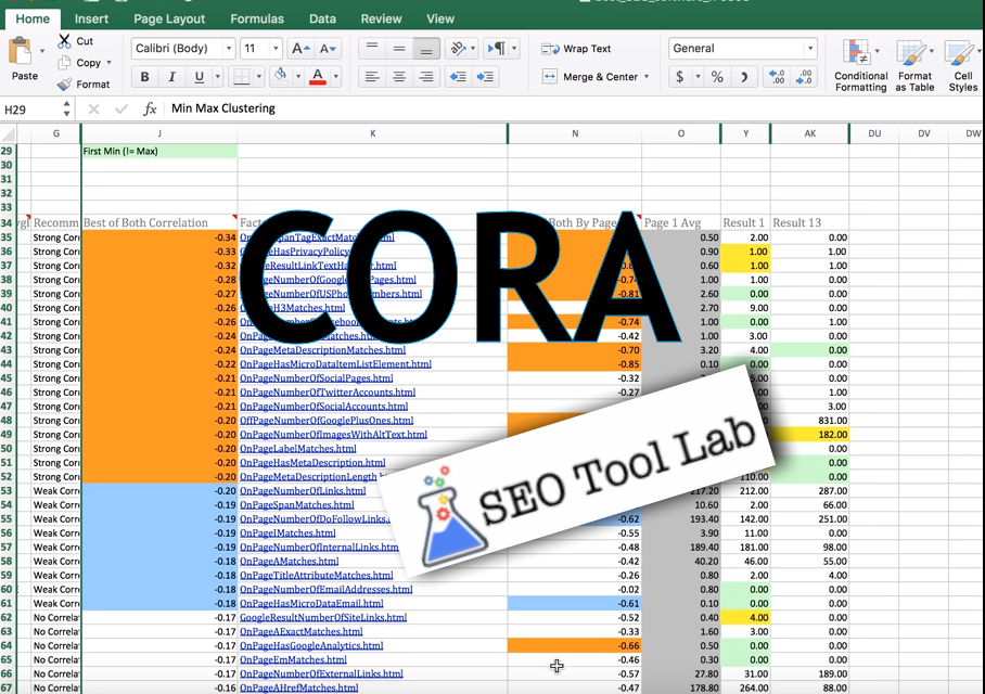 CORA SEO Software Review